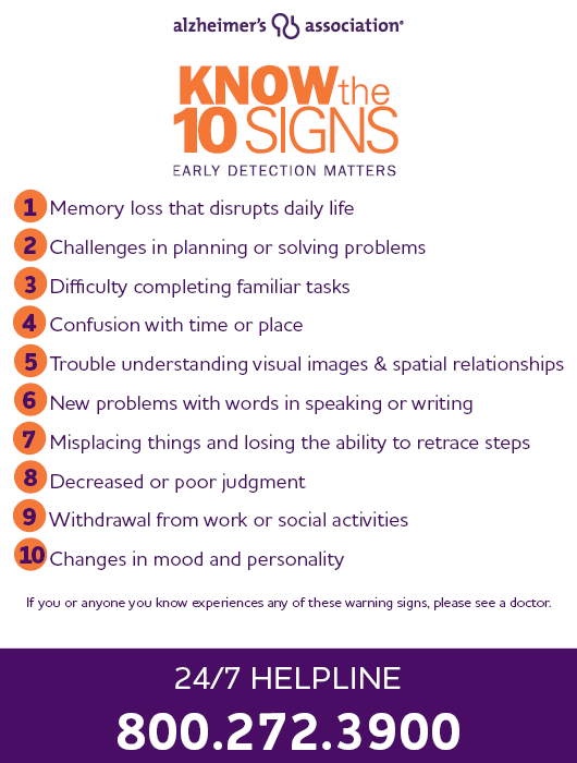 know the 10 signs | alzheimer's association, Human Body