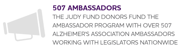 The Judy Fund donors fund the Ambassador Program with over 507 Alzheimer's Association ambassadors working with legislators nationwide.