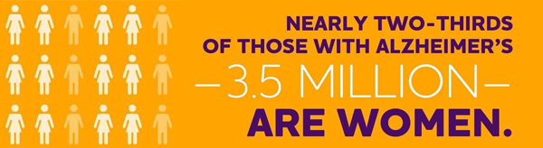 The impact of Alzheimer's on women is staggering. That's why The Judy Fund needs your help.