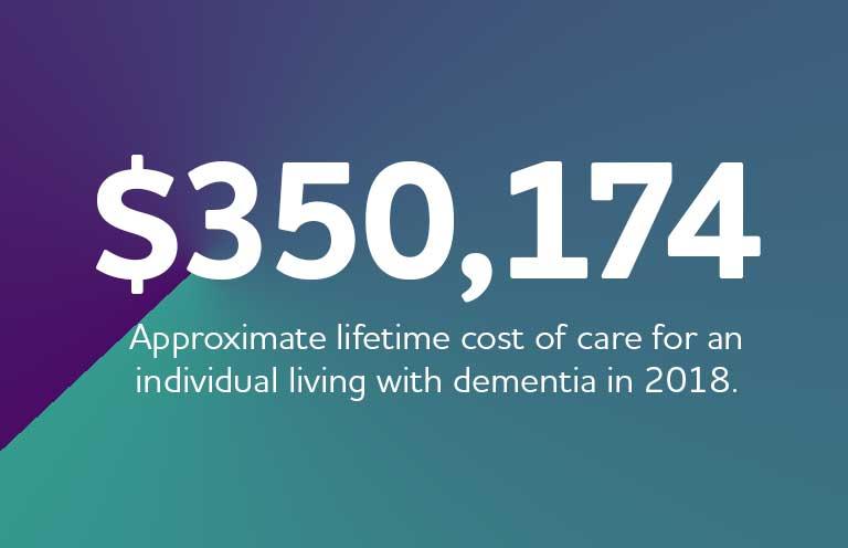Alzheimer's Facts and Figures Report | Alzheimer's Association