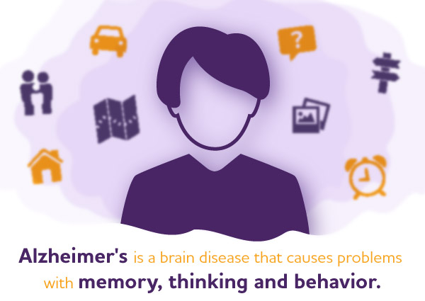 What is Alzheimer's disease? Causes, symptoms and diagnosis information. Forgotten words, dates and faces surround a woman.